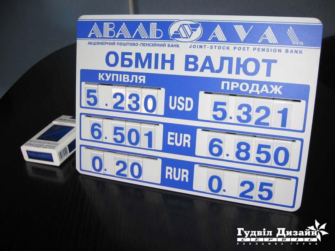 8.20 Табло курса обмена валют + касса цифр