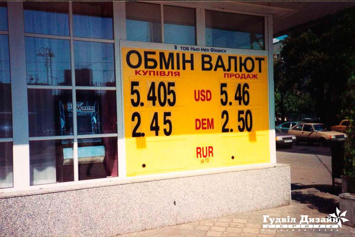 8.2 Табло курсу обміну валют