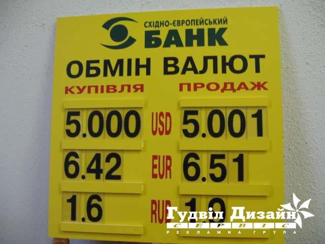 8.21 Табло курсу обміну валют + каса цифр