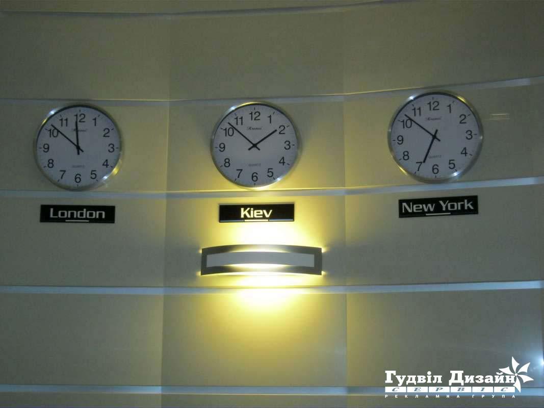 28.1 Таблички под часы