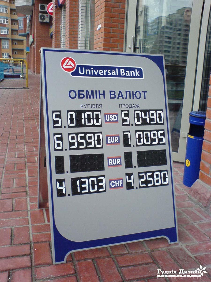 24.5 Сегмент-цифри для пунктів обміну валют