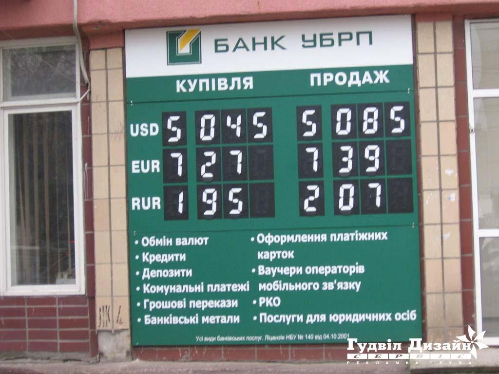 24.6 Сегмент-цифри для пунктів обміну валют