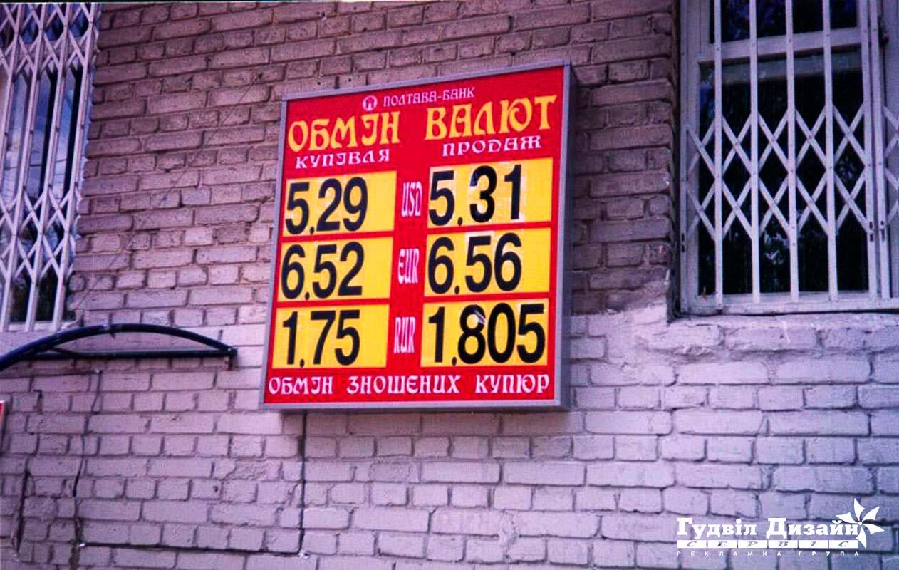 8.3 Табло курсу обміну валют з внутрішньою підсвіткою